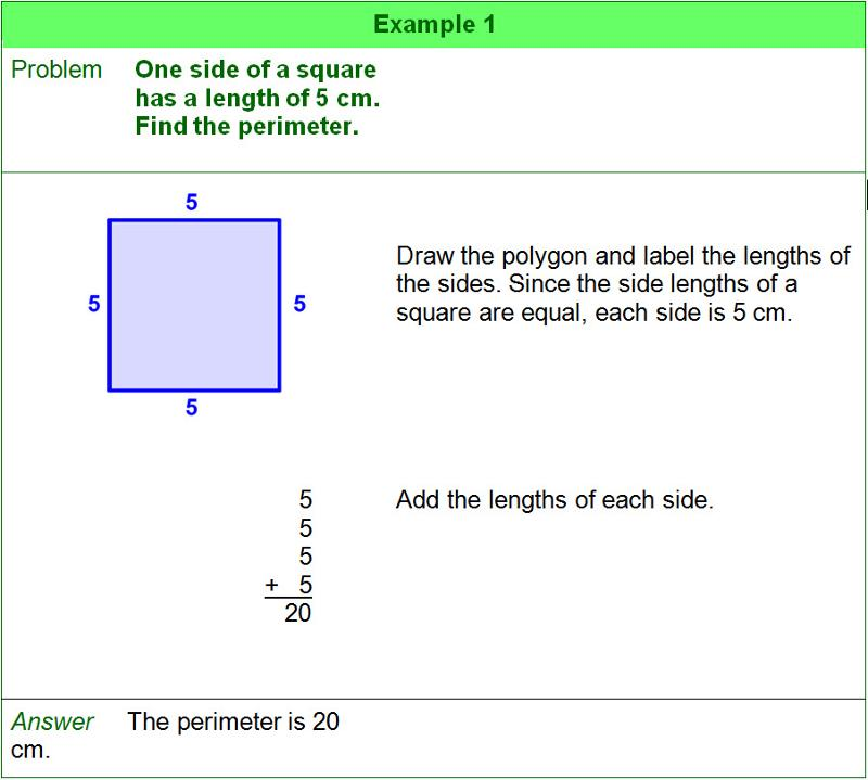 Whole numbers finding the perimeter of a polygon ccuart Gallery