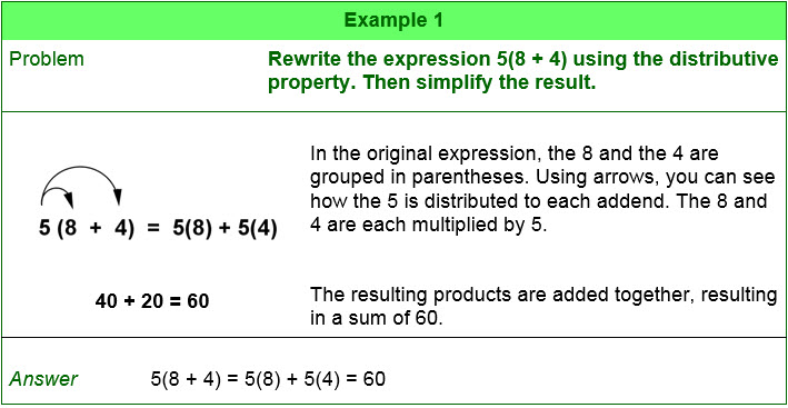 math worksheet : lesson 1 9 the distributive property : Distributive Property Of Multiplication Over Addition Worksheets