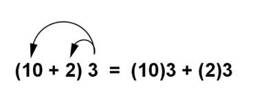 math worksheet : lesson 1 9 the distributive property : Distributive Property Of Multiplication Over Addition Worksheets