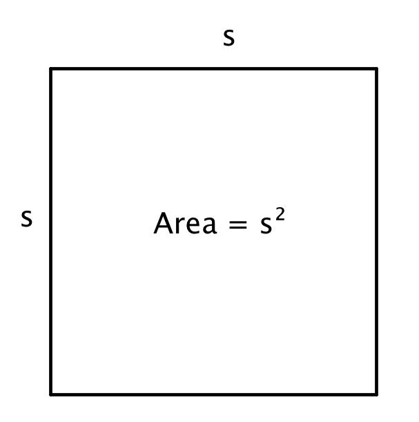 Finding the area of a rectangle - How to calculate square footage of house image ...