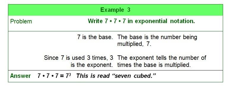 Understanding Exponential Notation
