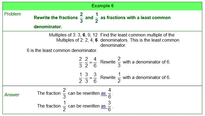 Lesson 32 adding fractions the example below shows how to use the least common multiple as the least common denominator ccuart Gallery