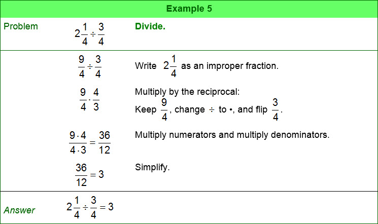 Example of division problem solving