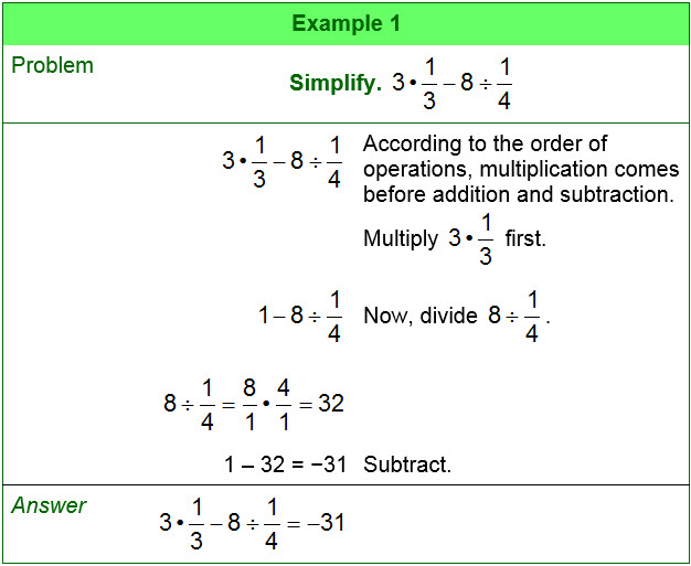 Order Of Operations With Fractions Worksheets With Answers ...