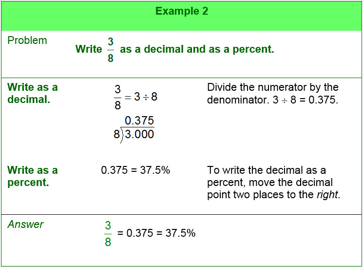 http://www.math-salamanders.com/image-files/division-worksheets-for-3rd-grade-2-digits-by-1-digit-5.gif