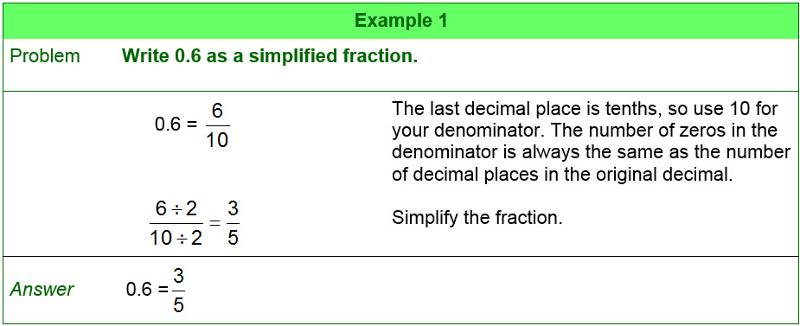 Lesson 5.6 Converting from Decimals to Fractions