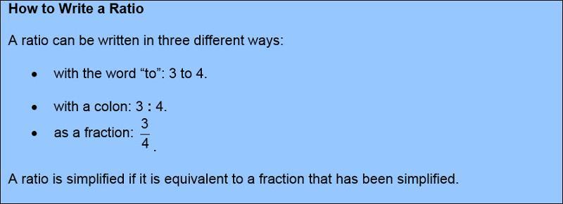 ways to write ratios