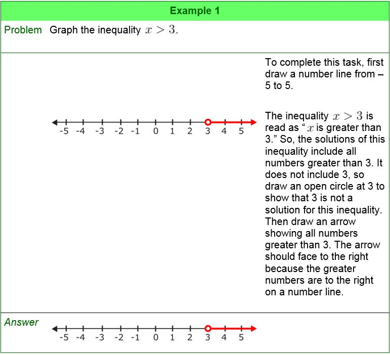 Lesson 62 Graphing Inequalities – Graphing Inequalities on a Number Line Worksheet